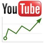 Optymalizacja filmów YouTube