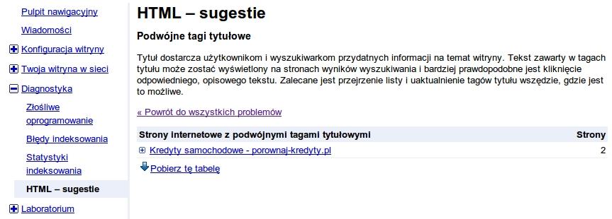 HTML - sugestie