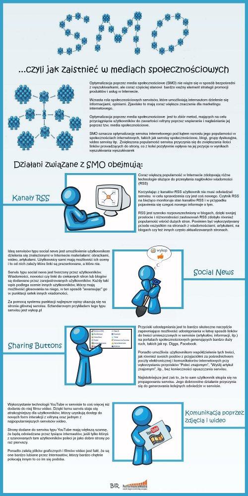 infografika SMO