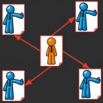 Linkowanie zewnętrzne