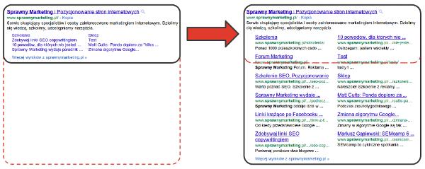 Nowe linki witryny wSERP Google