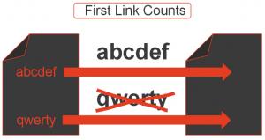 Zasada first link counts