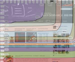 Browser Size: blog Performance Media