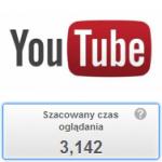 YouTube - szacowany czas oglądania
