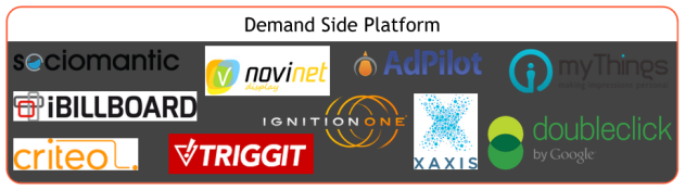 Demand Side Platforms