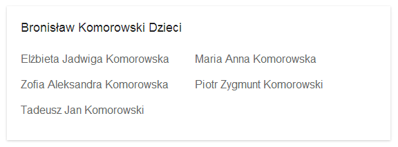 Dzieci Bronisława Komorowskiego