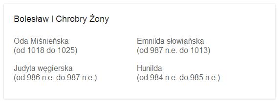 Żony Bolesława Chrobrego