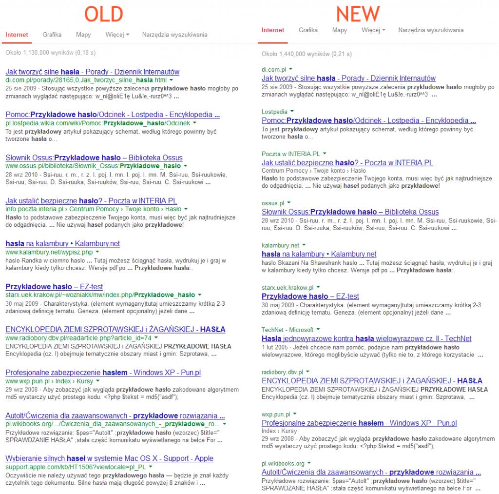 Wyniki wyszukiwania bezpełnych adresów URL
