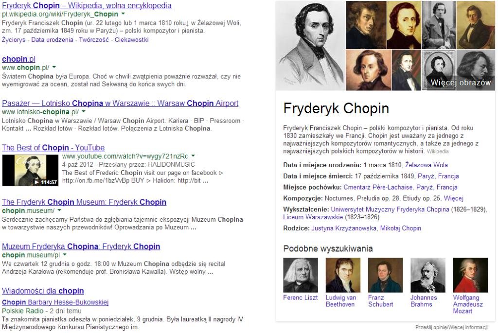 Informacje zgrafu wiedzy wwynikach wyszukiwania Google