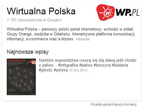 Najnowsze wpisy Google+ winformacjach omarce