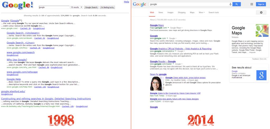 Wyszukiwarka Google kiedyś iteraz