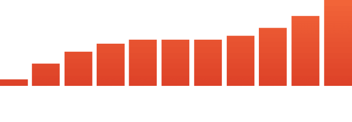 Performance Media Logo