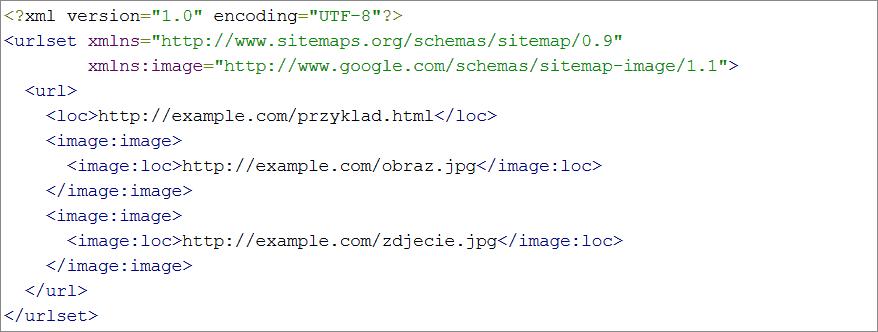 Mapy witryn zobrazami. Prezentacja przykładu wdziale Pomoc Search Console