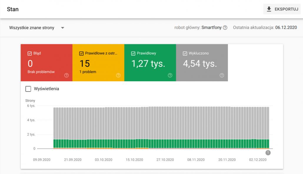 Stan indeksowania wGoogle Search Console